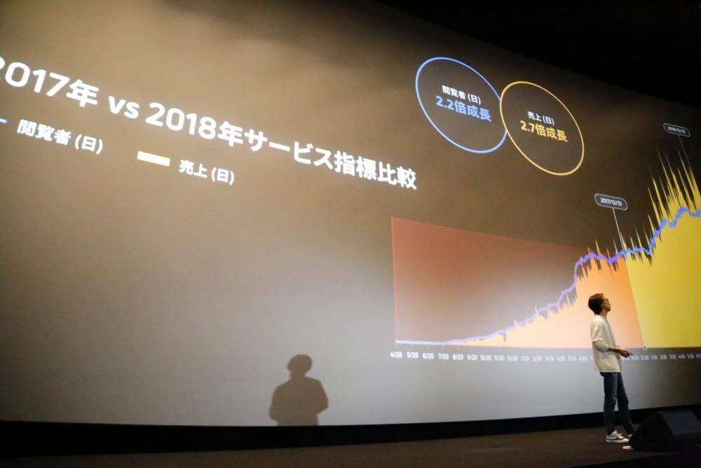 카카오재팬, 웹툰 앱 '픽코마' 3주년 기념 파트너스데이 개최... 2018년 방문자수 2.2배, 1분기 매출 전년대비 173% 성장