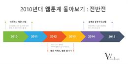 2010년대 돌아보기 : 전반전 (2010-2015)