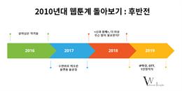 2010년대 돌아보기 : 후반전 (2016-2019)