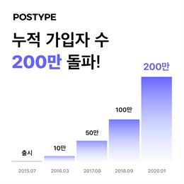 포스타입, 가입자 200만 돌파... 90%가 밀레니얼&Z세대 - 2019년 거래액 61억원 돌파