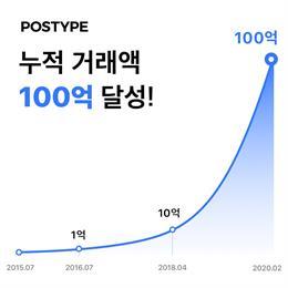 포스타입, 오픈 플랫폼 서비스 가운데 최초로 누적거래액 100억원 돌파!