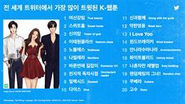 전 세계 트위터에서 가장 많이 트윗된 웹툰 TOP3 '여신강림', '스위트홈', '신의 탑'